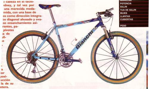 Detalle de la bici que usó en las olimpiadas